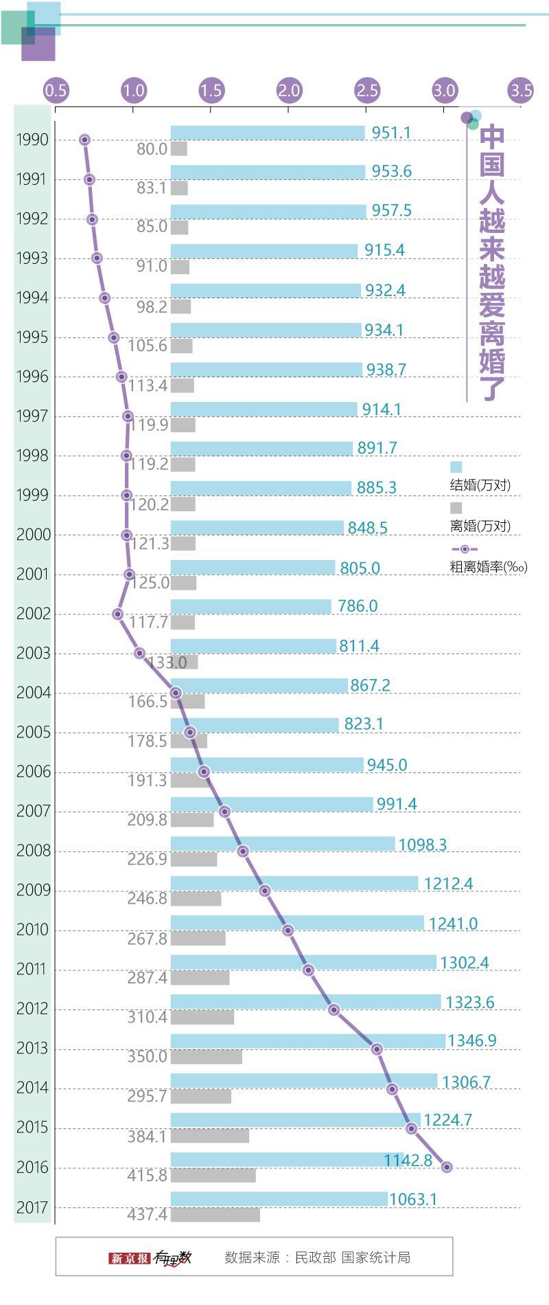 2020 日本 離婚 率